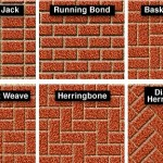 Different Brick Pattern Designs for Walkways and Driveways